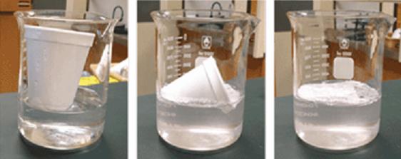 Reacción del poliestireno (PS) con la acetona